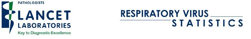 Resp stats logo 3