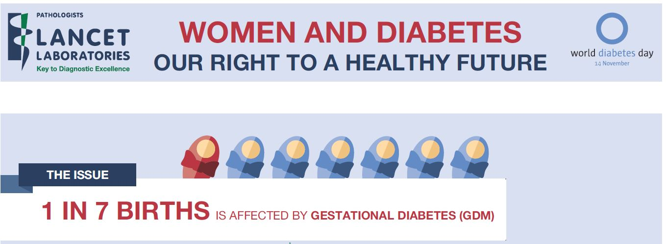 Women and Diabetes